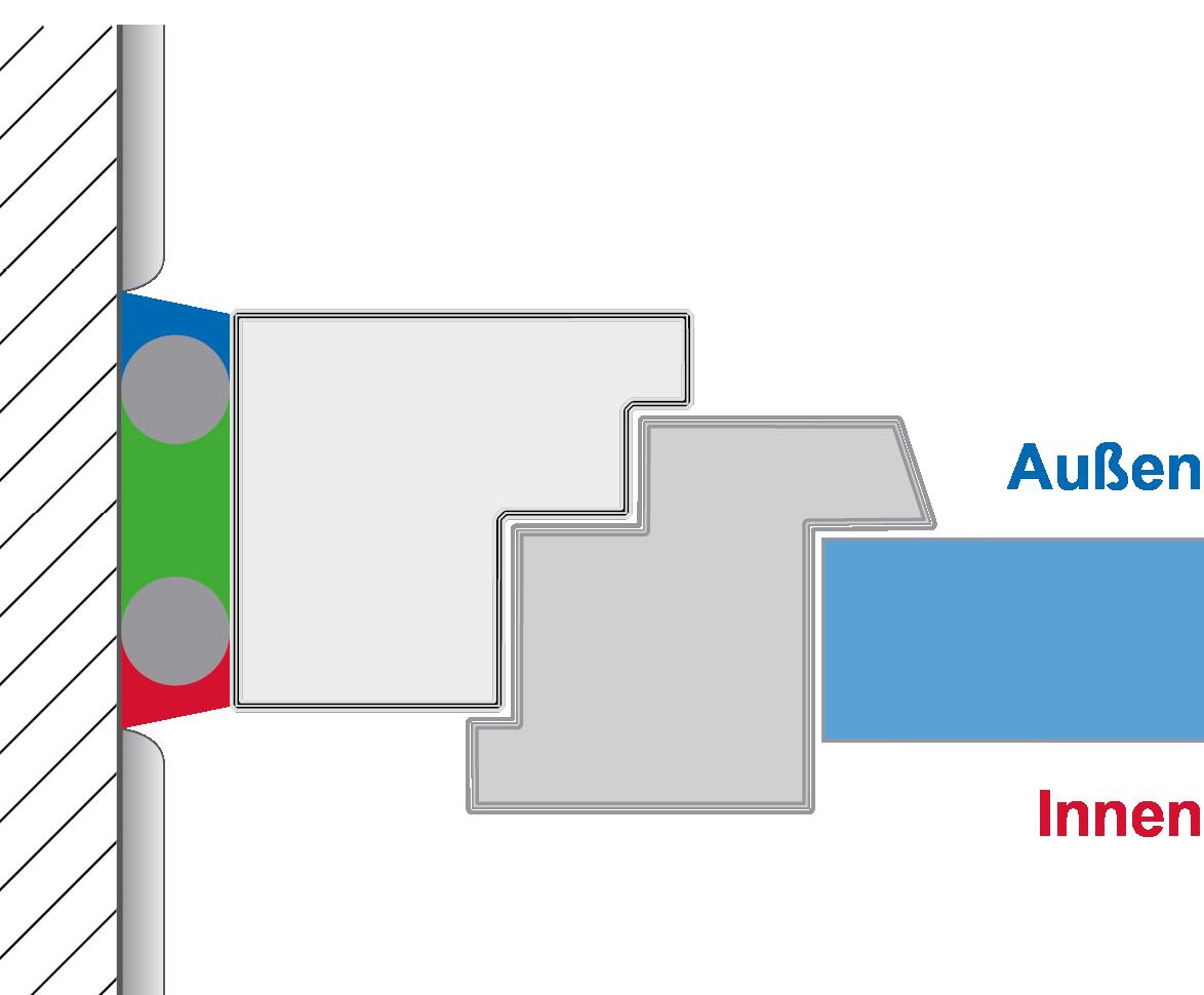 ULTRAprofi Montageleitfaden Montagebeispiel 1