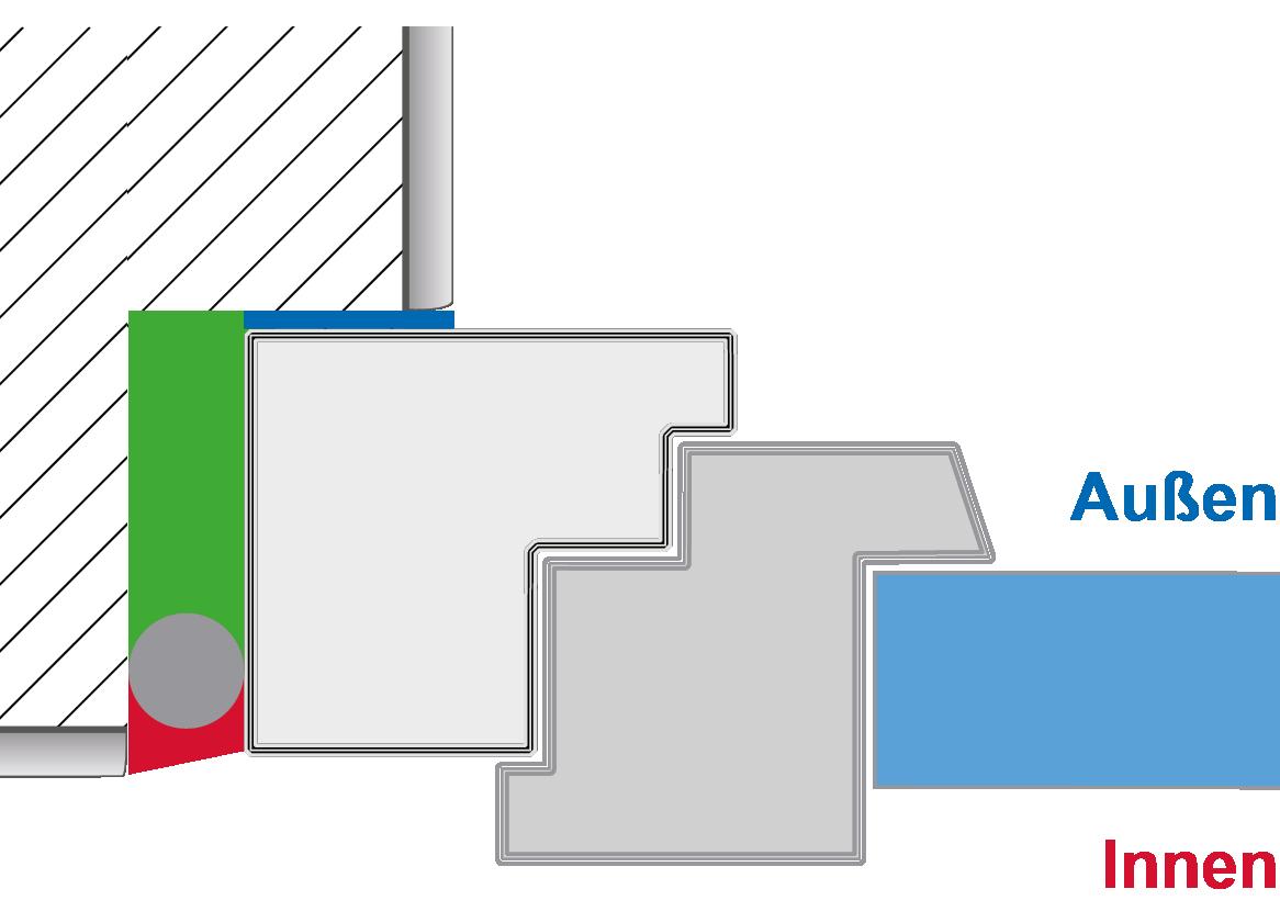 ULTRAprofi Montageleitfaden Montagebeispiel 3