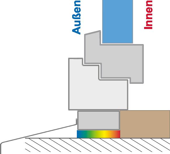 ULTRAprofi Montageleitfaden Montagebeispiel 4.1